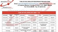 TABLA SALARIAL SEGURIDAD PRIVADA 2020