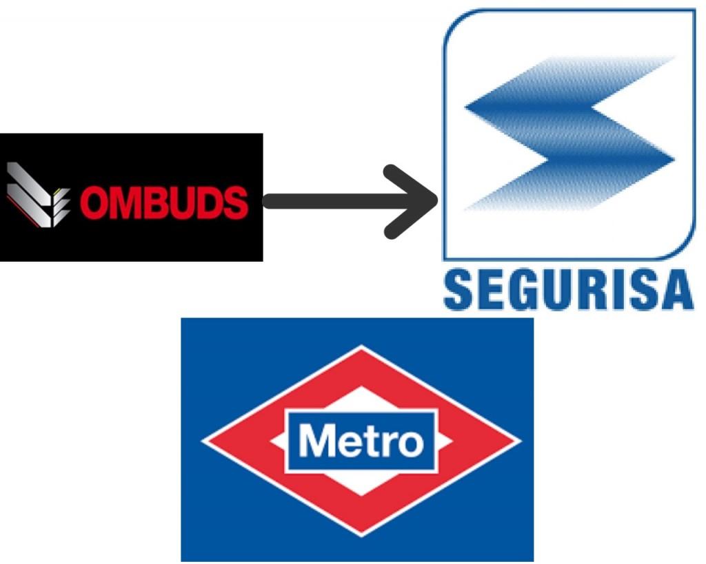 Metro Ombuds  Segurisa